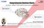 Buy Comprehensive Revision Charts on DIRECT TAX LAWS & INTERNATIONAL TAXATION [AY 2021-22] (151 Charts booklet) Special offer: Rs. 645 (Up to 28th February) (MRP Rs. 875) (Releasing 15th February)
